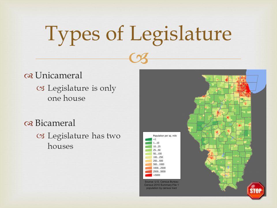 Types of Legislature Unicameral Bicameral