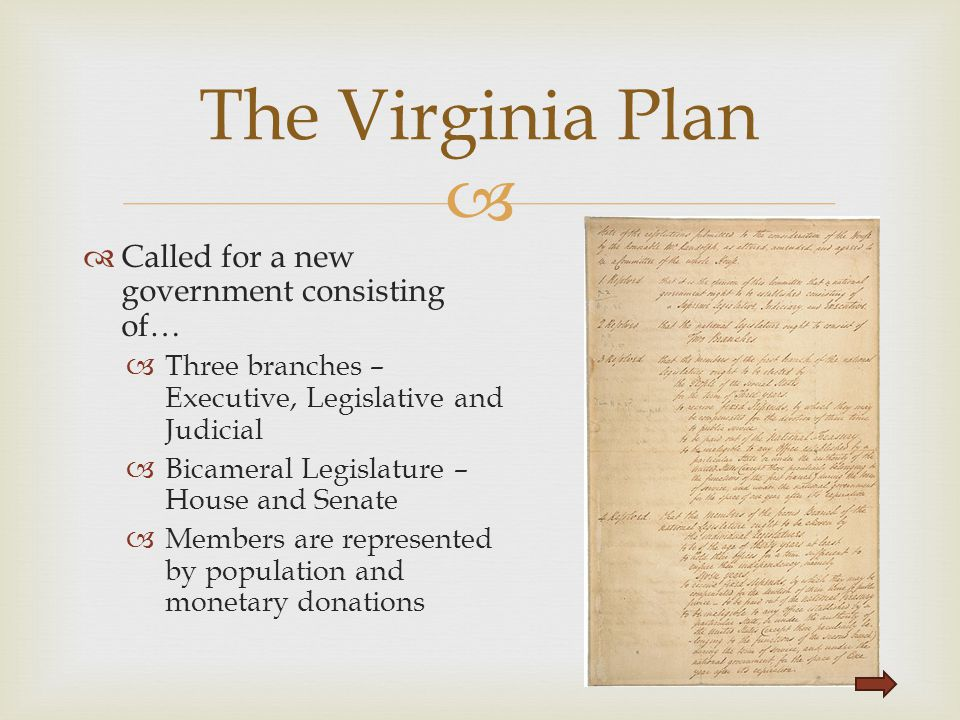 The Virginia Plan Called for a new government consisting of…