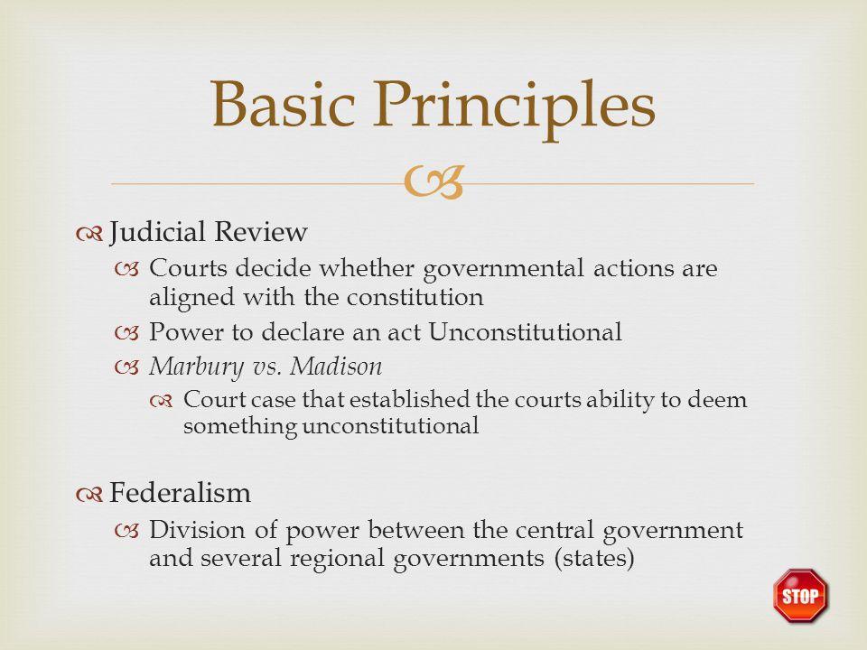Basic Principles Judicial Review Federalism