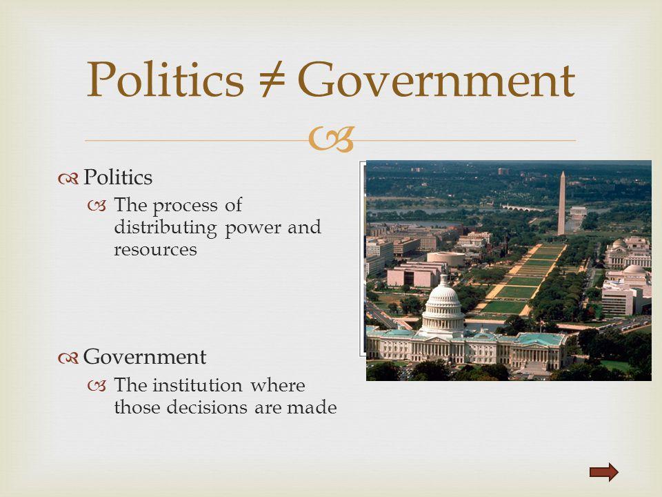 Politics ≠ Government Politics Government