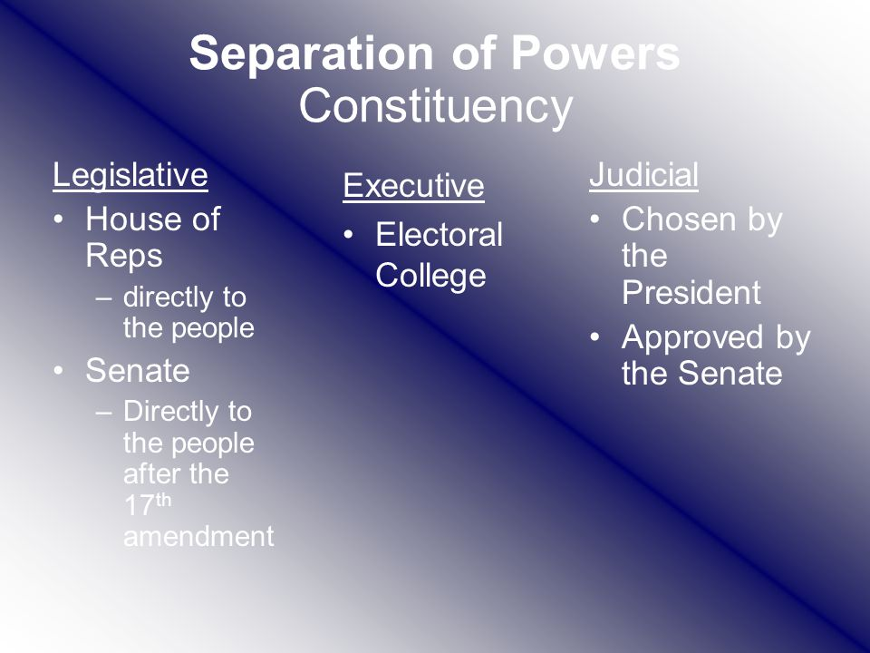 Separation of Powers Constituency