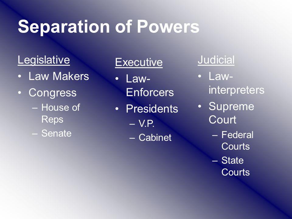 Separation of Powers Legislative Law Makers Congress Judicial