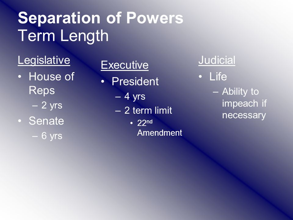 Separation of Powers Term Length
