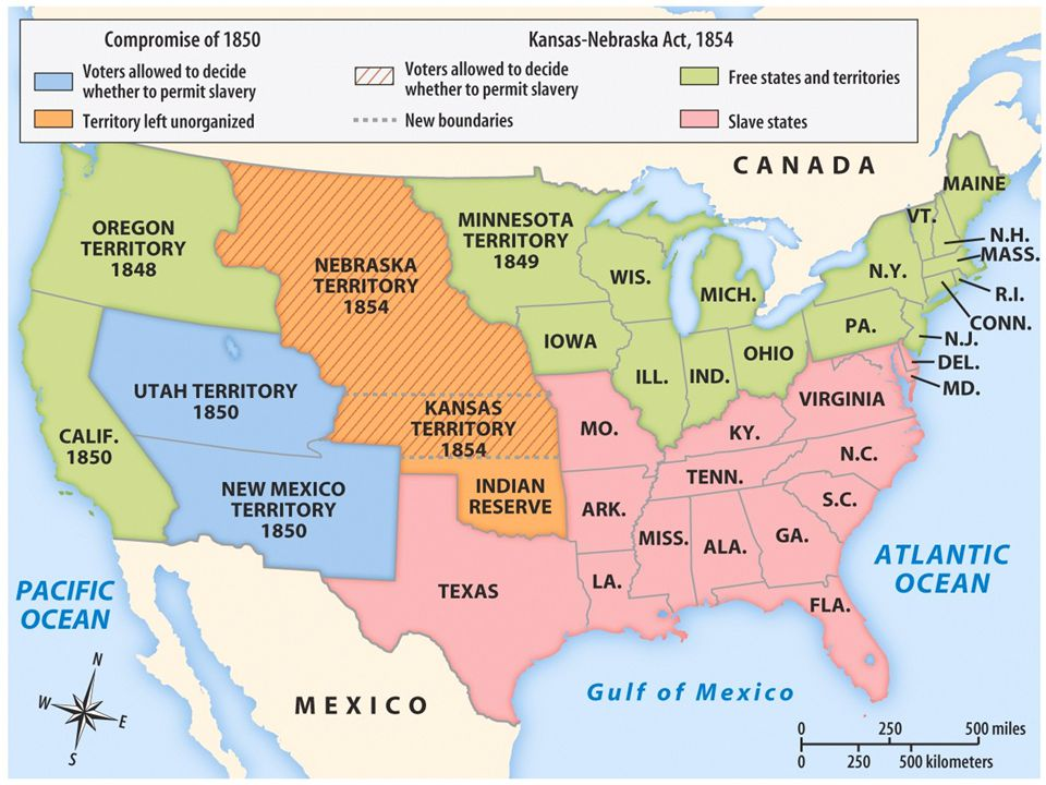 The Compromise of 1850 and the Kansas-Nebraska Act of 1854