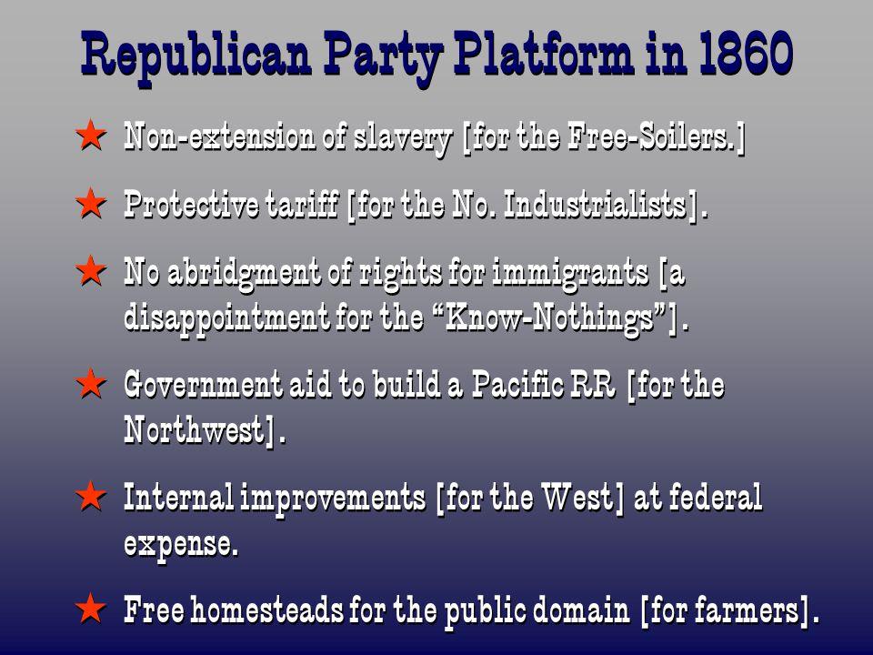 Republican Party Platform in 1860
