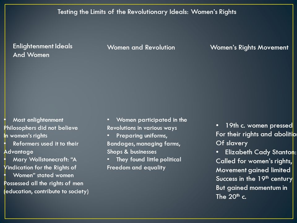 Testing the Limits of the Revolutionary Ideals: Women's Rights