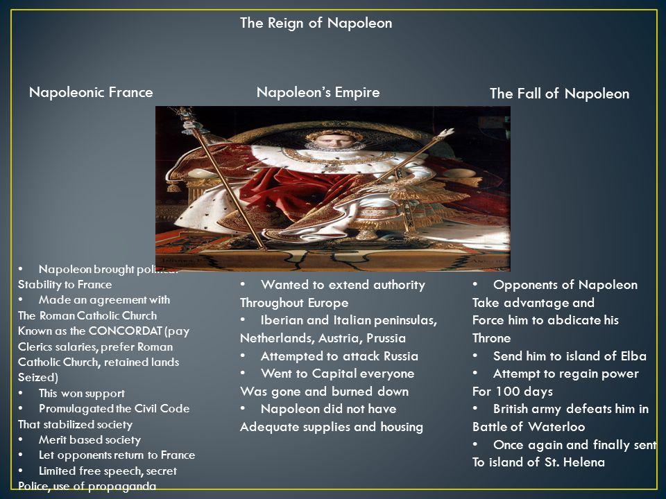 The Reign of Napoleon Napoleonic France Napoleon's Empire