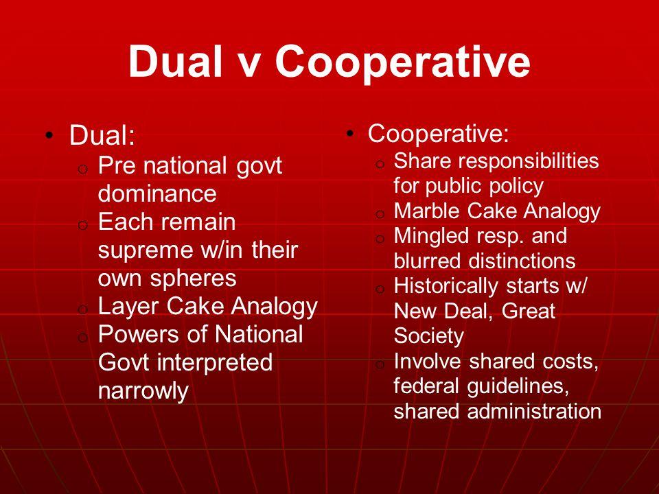Dual v Cooperative Dual: Cooperative: Pre national govt dominance