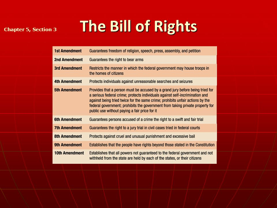 The Bill of Rights Chapter 5, Section 3