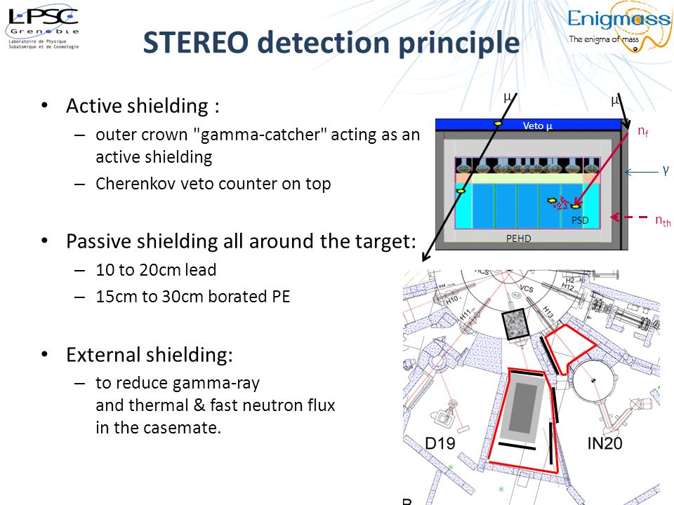 STEREO detection principle