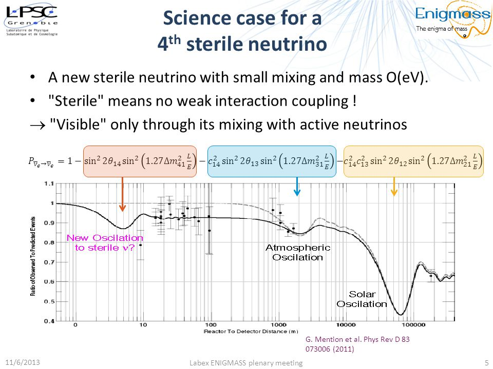 Science case for a 4th sterile neutrino