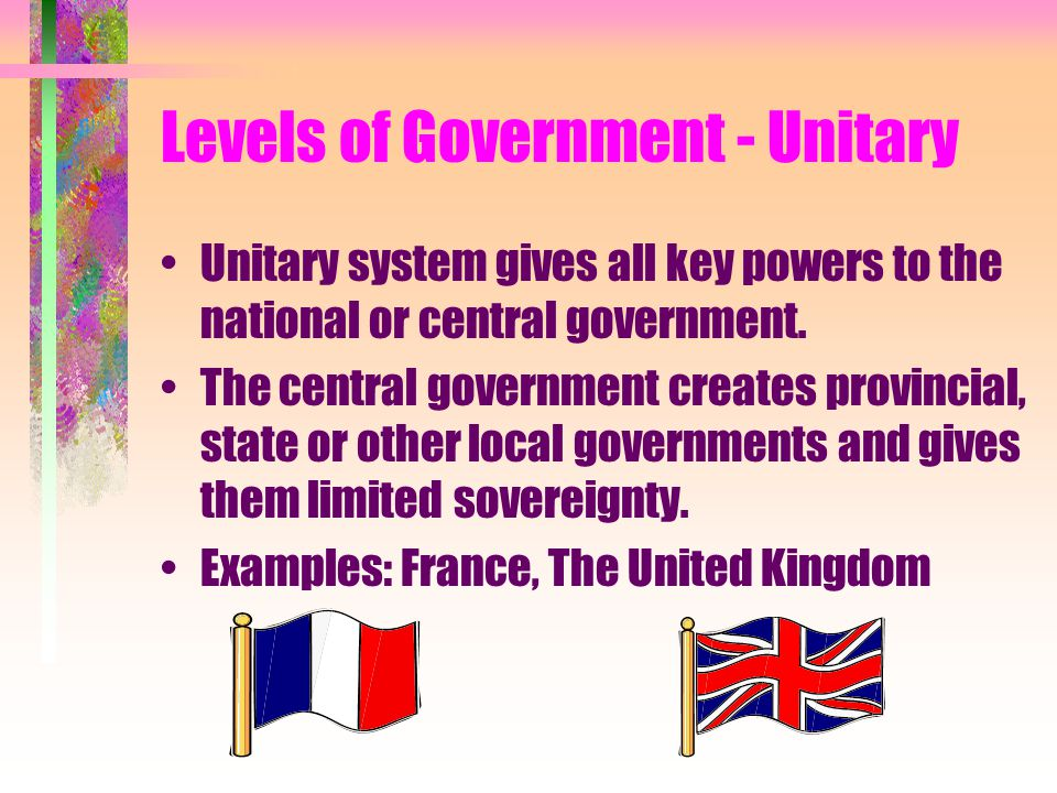Levels of Government - Unitary
