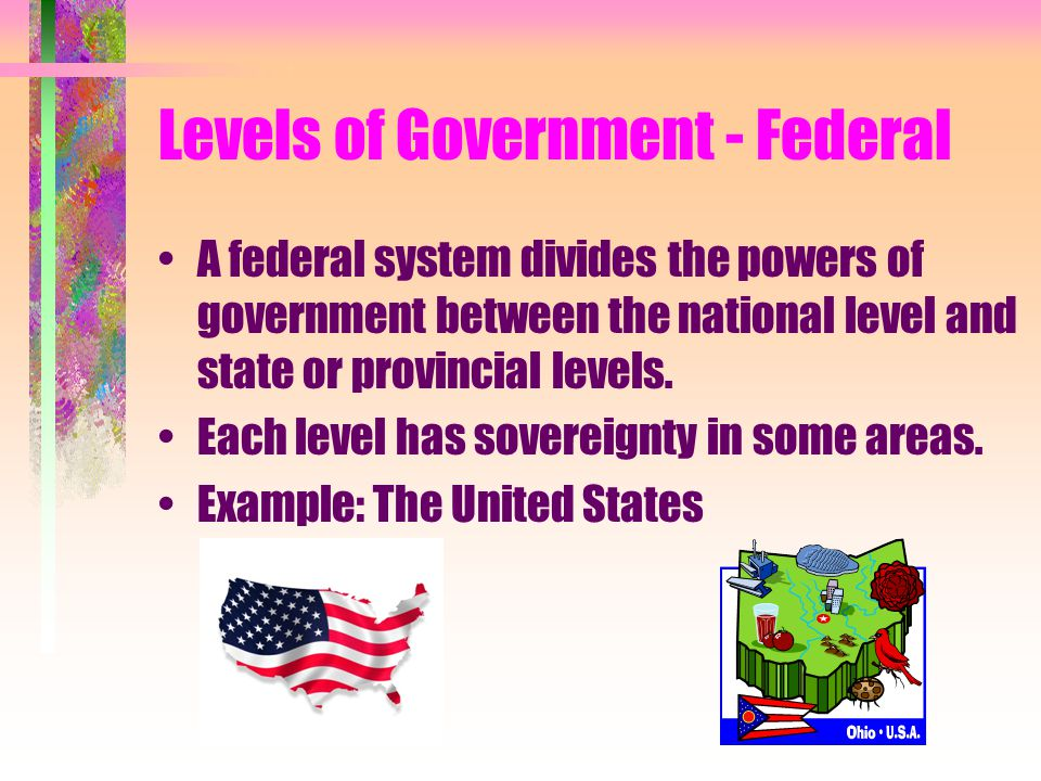 Levels of Government - Federal