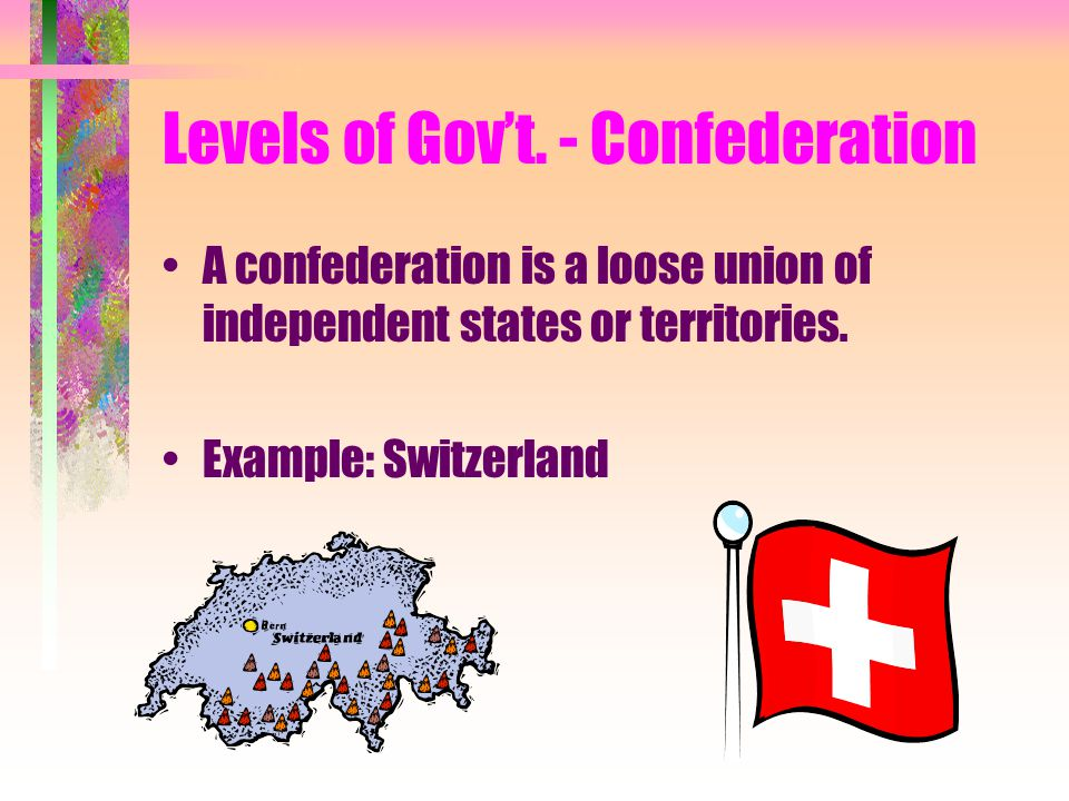 Levels of Gov't. - Confederation