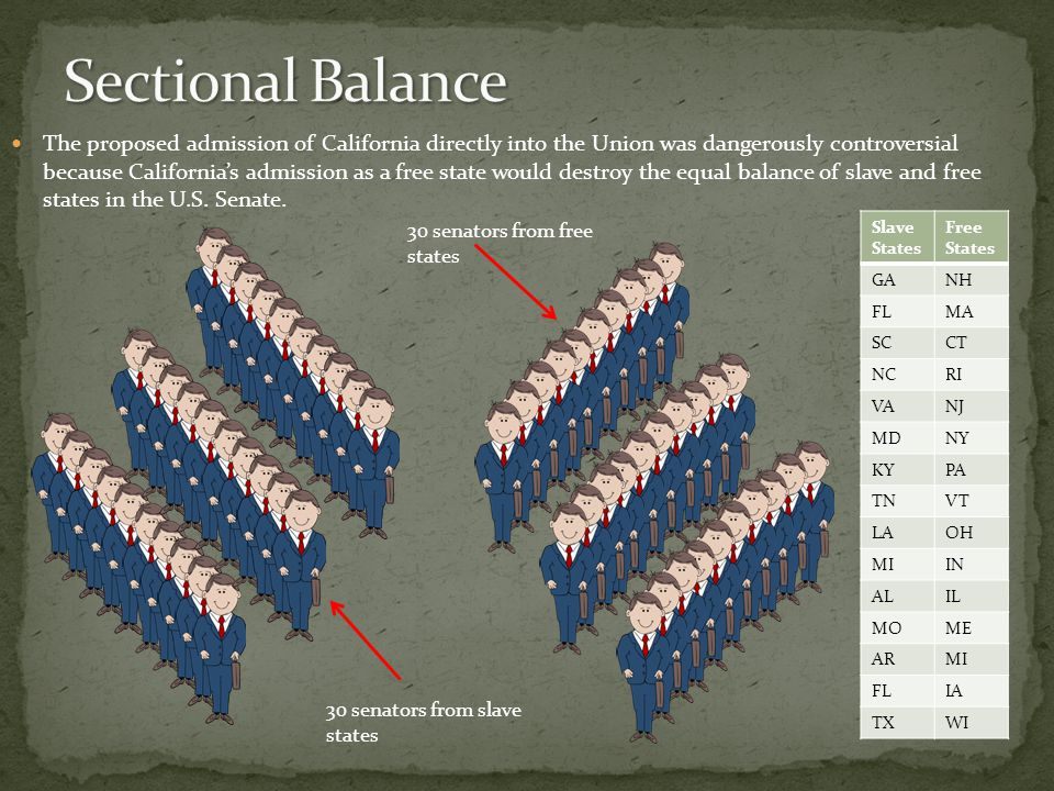Sectional Balance