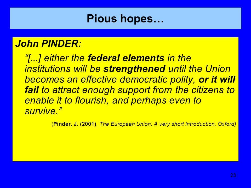 Pious hopes… John PINDER: