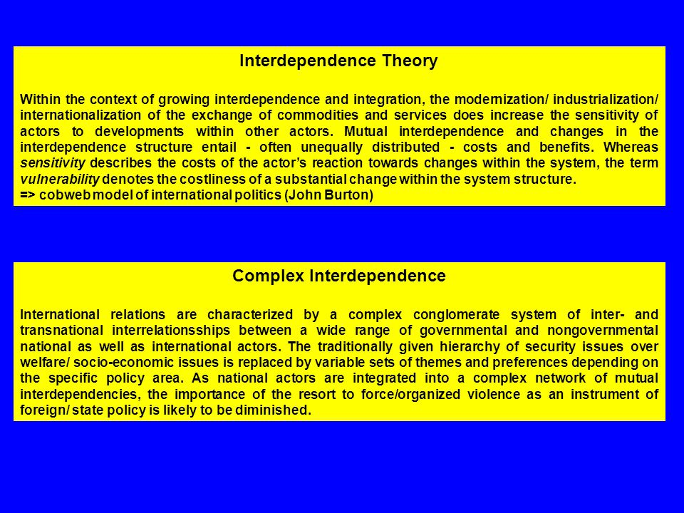 Interdependence Theory Complex Interdependence