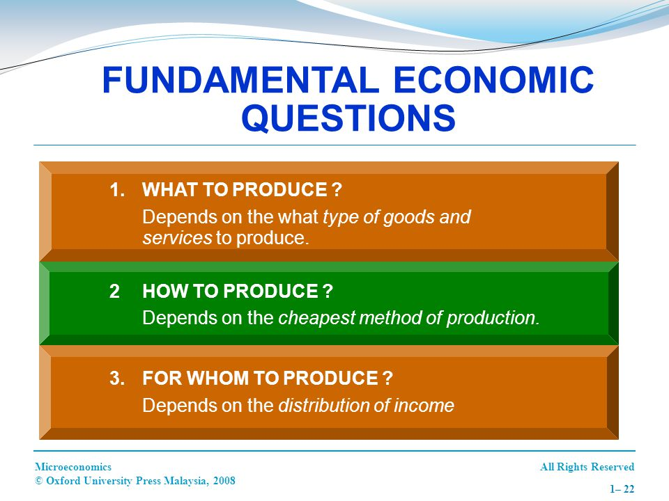 FUNDAMENTAL ECONOMIC QUESTIONS
