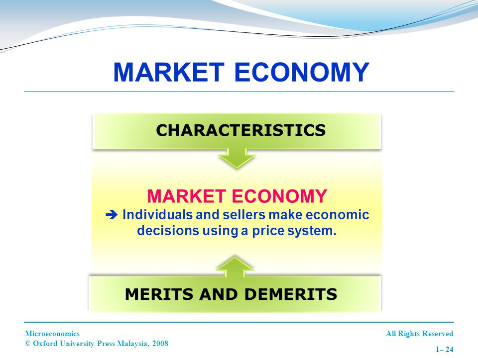 MARKET ECONOMY MARKET ECONOMY CHARACTERISTICS MERITS AND DEMERITS