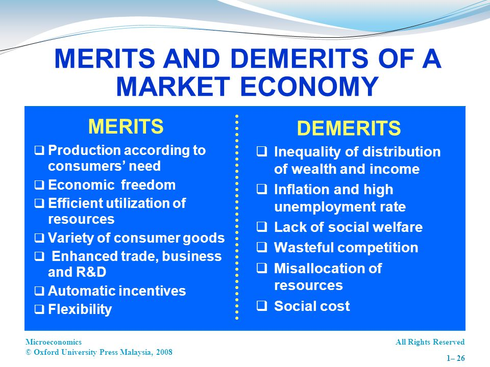MERITS AND DEMERITS OF A MARKET ECONOMY