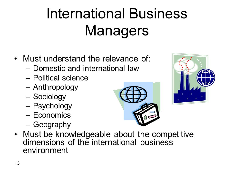 International Business Managers