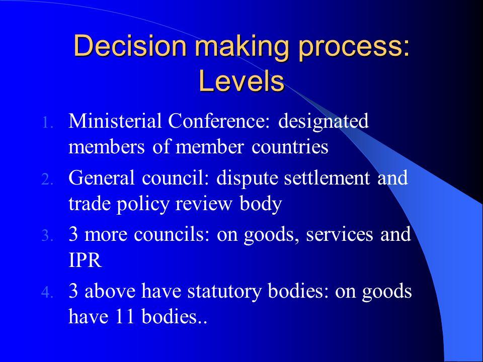 Decision making process: Levels