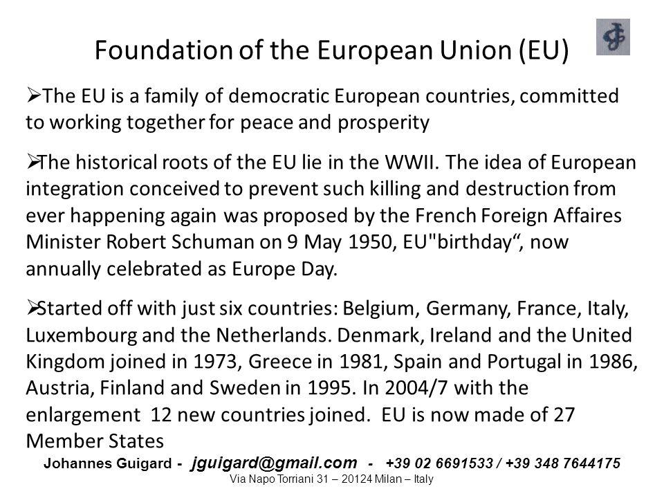 Foundation of the European Union (EU)