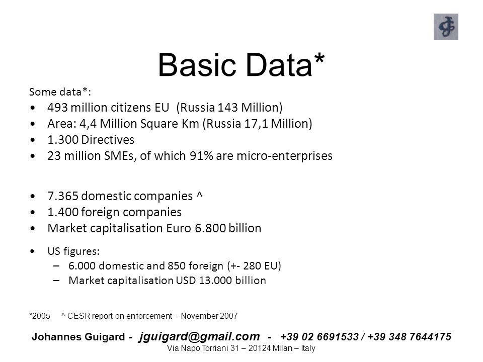 Basic Data* 493 million citizens EU (Russia 143 Million)