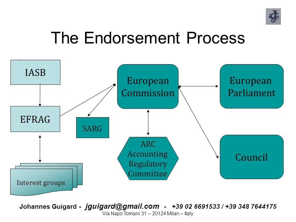 The Endorsement Process
