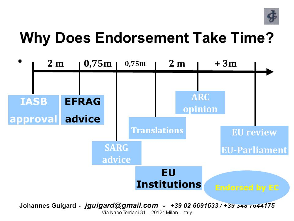 Why Does Endorsement Take Time