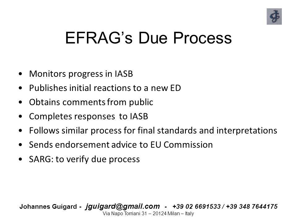 EFRAG's Due Process Monitors progress in IASB