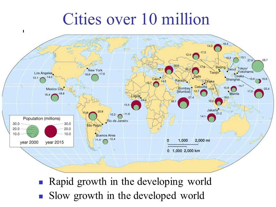 Cities over 10 million Rapid growth in the developing world