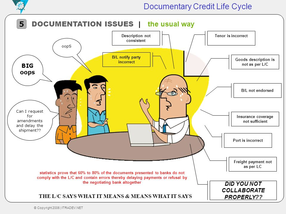 DOCUMENTATION ISSUES | the usual way
