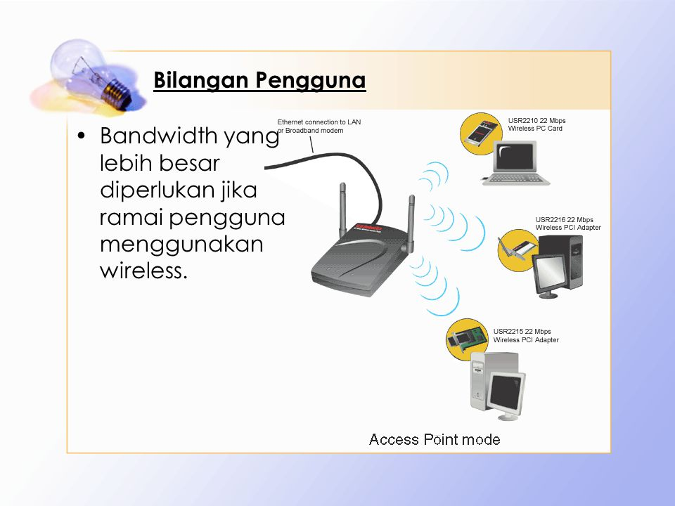 Bilangan Pengguna Bandwidth yang lebih besar diperlukan jika ramai pengguna menggunakan wireless.