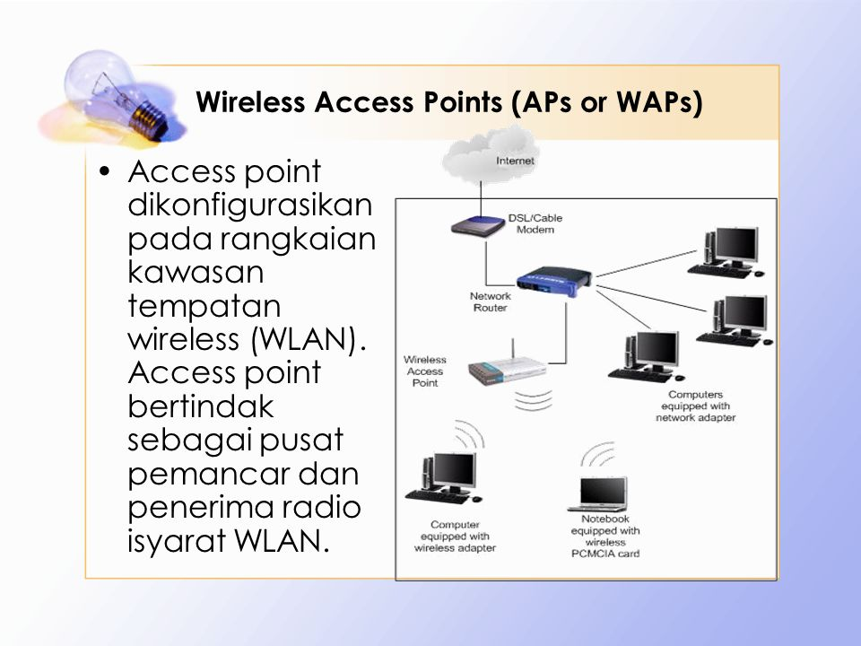 Wireless Access Points (APs or WAPs)