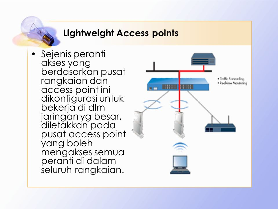 Lightweight Access points