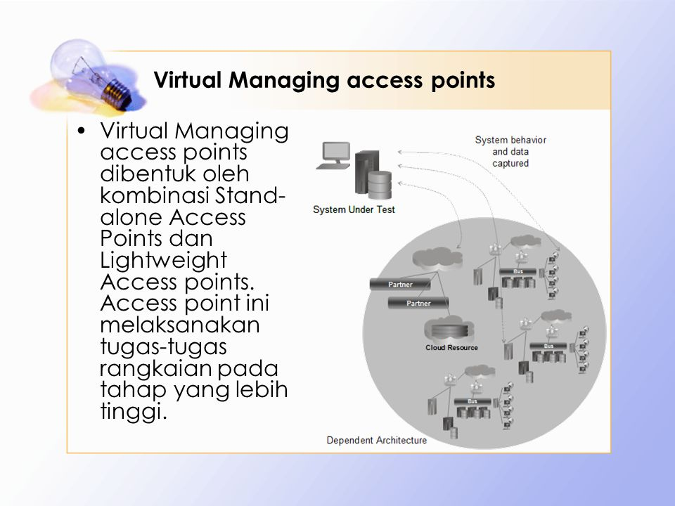 Virtual Managing access points