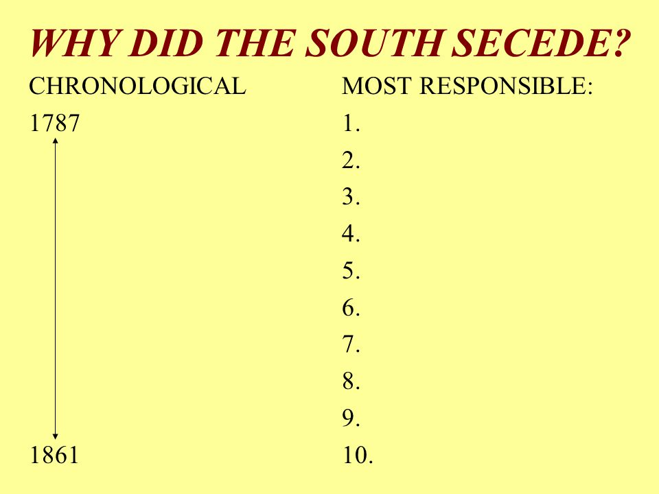WHY DID THE SOUTH SECEDE