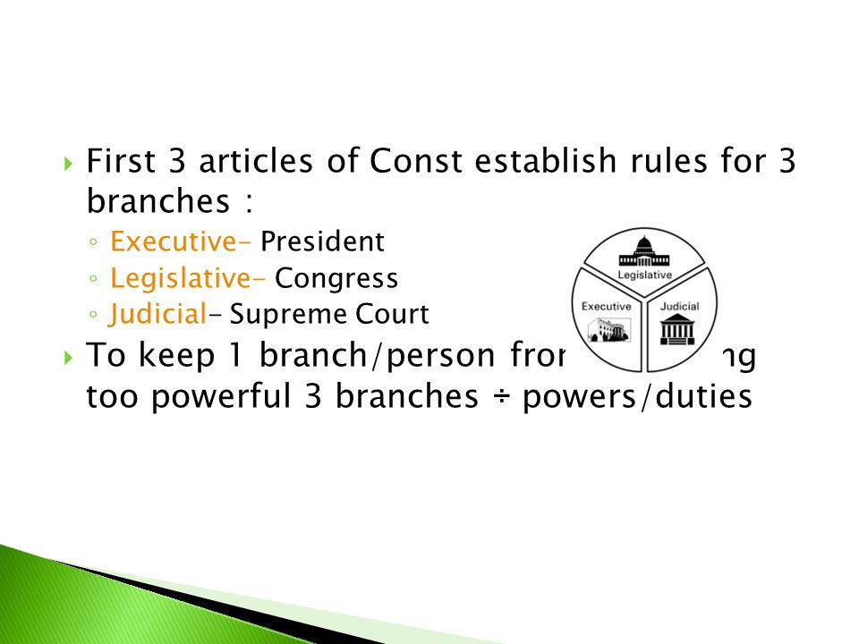 First 3 articles of Const establish rules for 3 branches :
