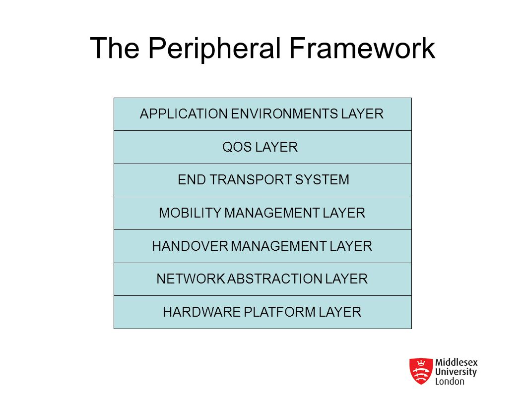 The Peripheral Framework
