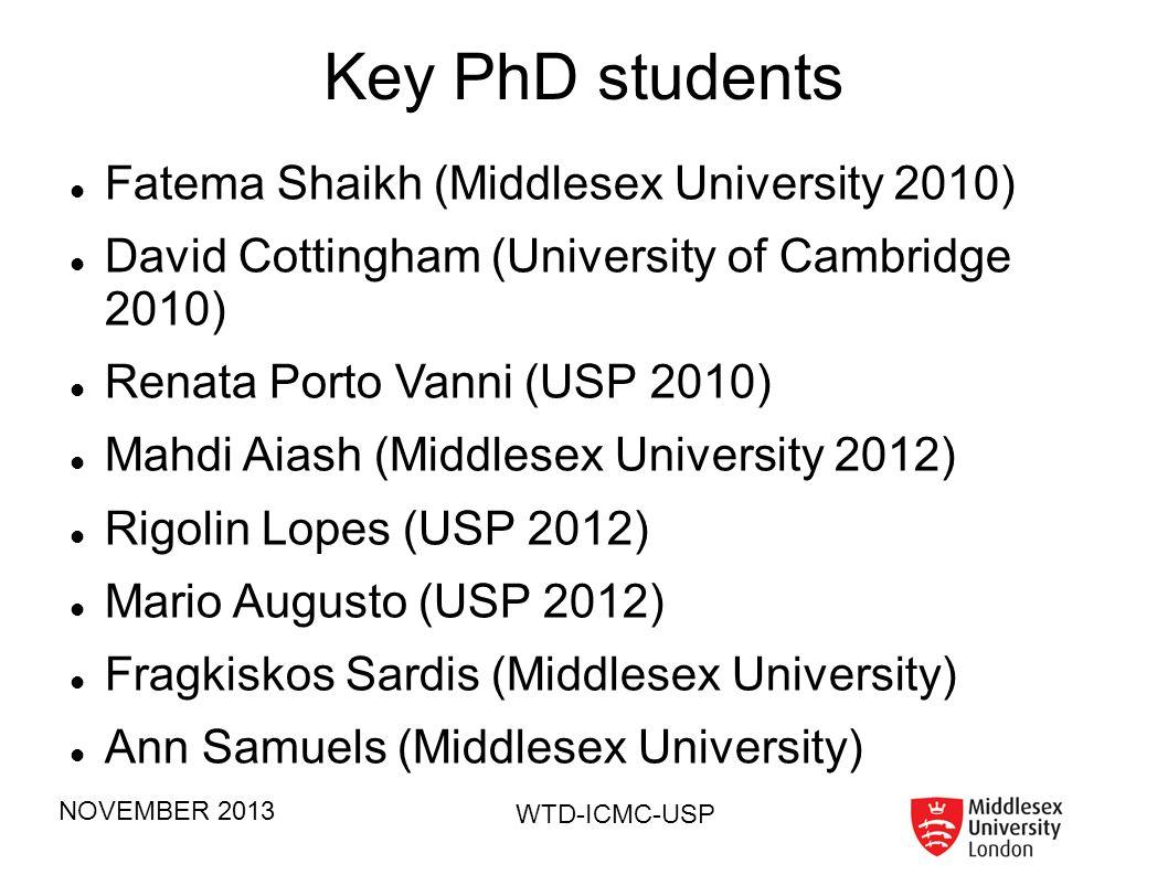 Key PhD students Fatema Shaikh (Middlesex University 2010)