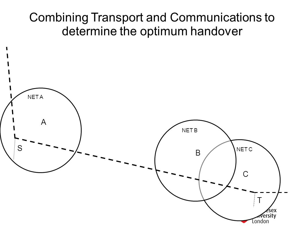 Combining Transport and Communications to determine the optimum handover