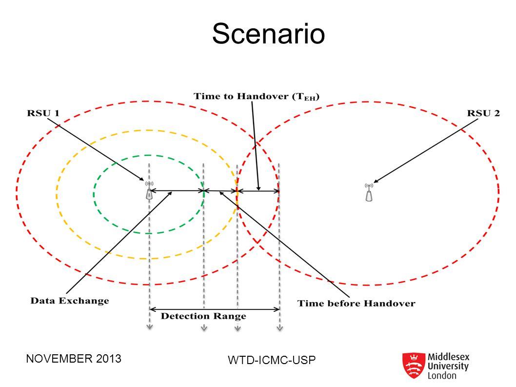 Scenario NOVEMBER 2013 WTD-ICMC-USP 61