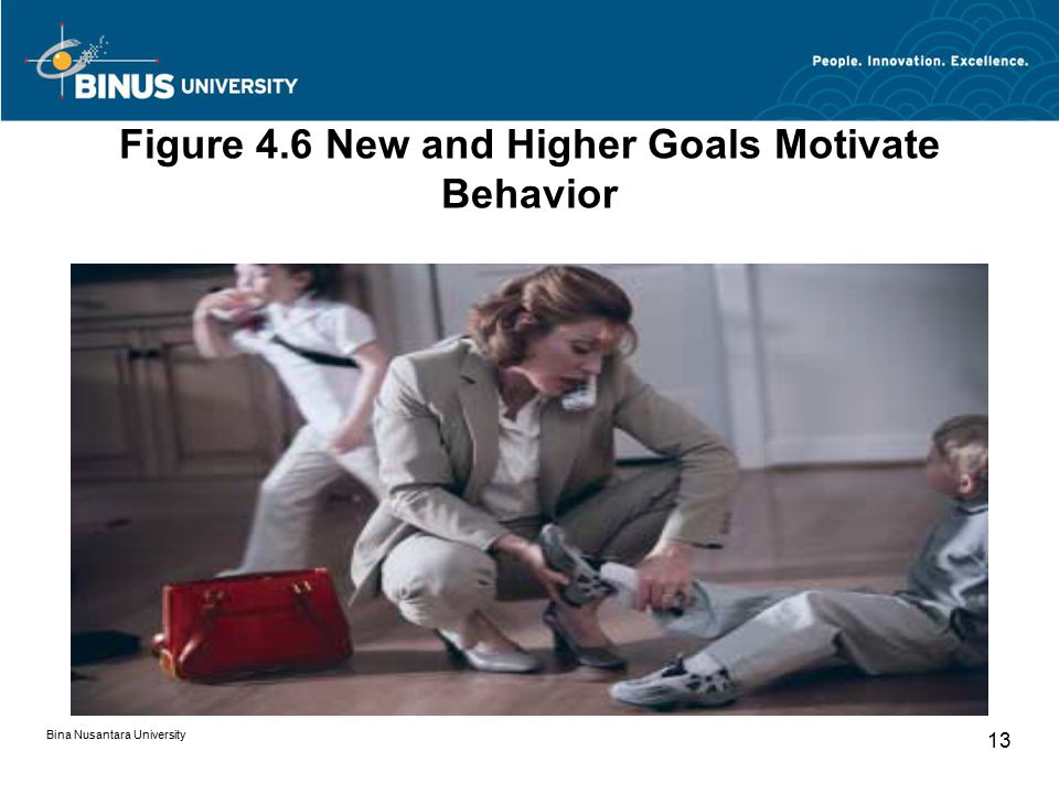 Figure 4.6 New and Higher Goals Motivate Behavior