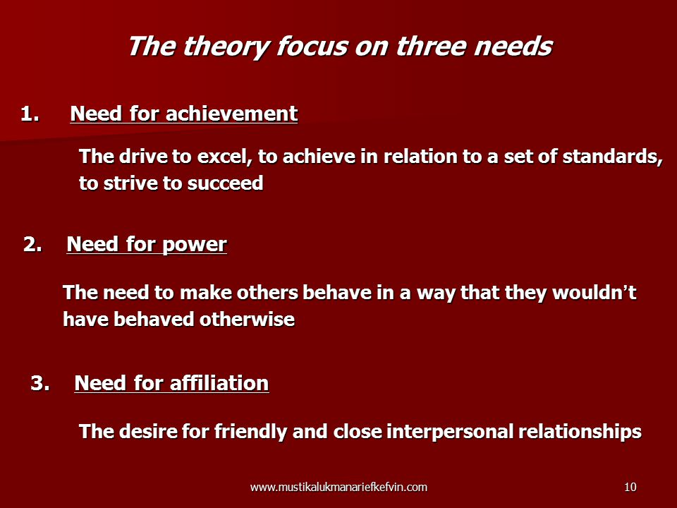 The theory focus on three needs