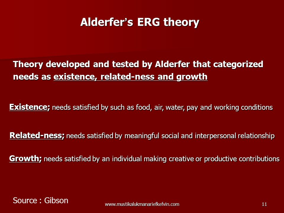 Alderfer's ERG theory Theory developed and tested by Alderfer that categorized needs as existence, related-ness and growth.
