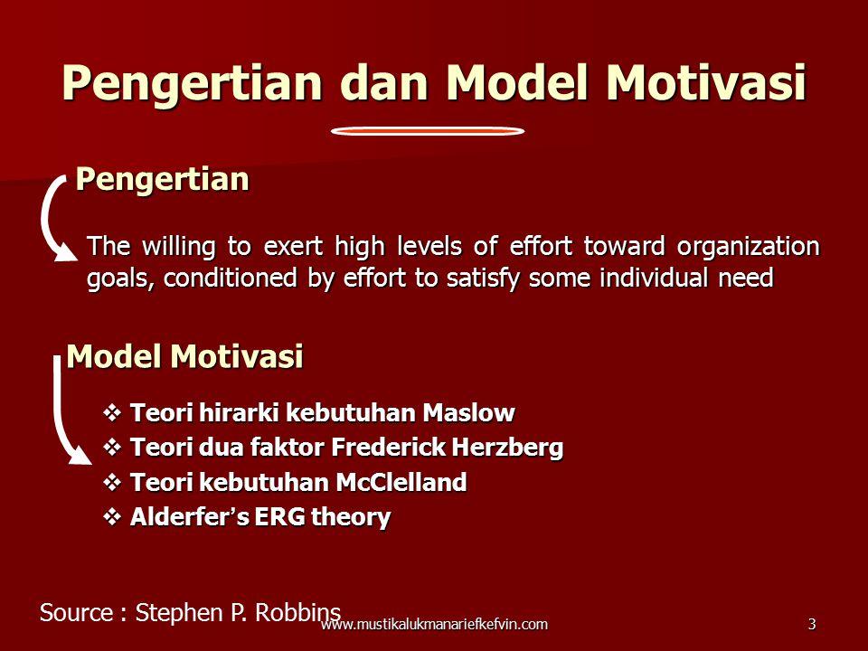 Pengertian dan Model Motivasi