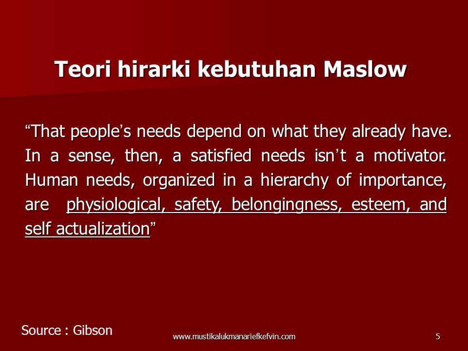 Teori hirarki kebutuhan Maslow