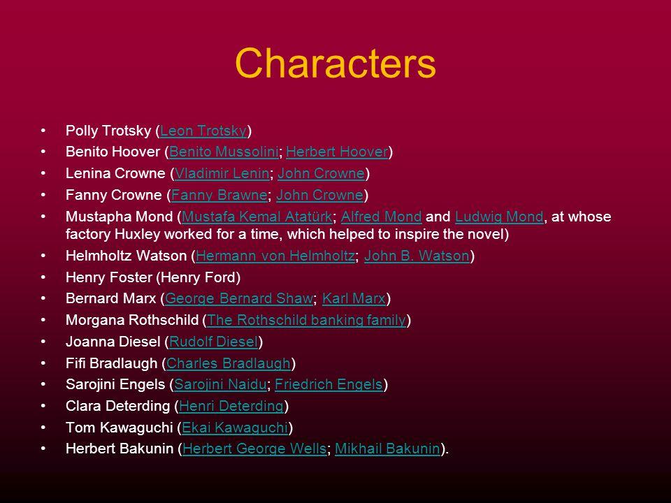 Characters Polly Trotsky (Leon Trotsky)