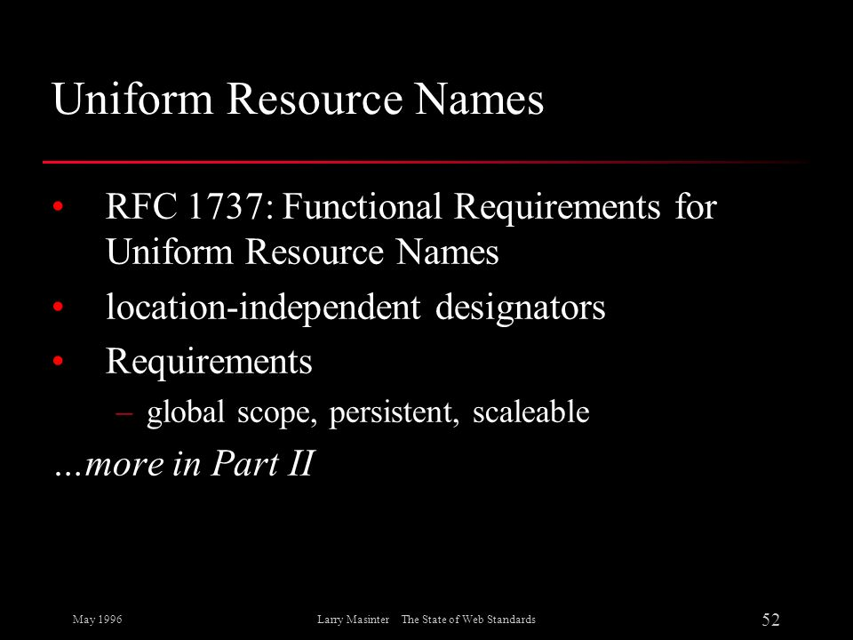 Uniform Resource Names